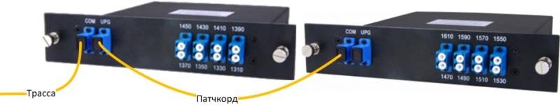 Мультиплексоры ML-V2-MUX-C-4A и ML-V2-MUX-C-4B